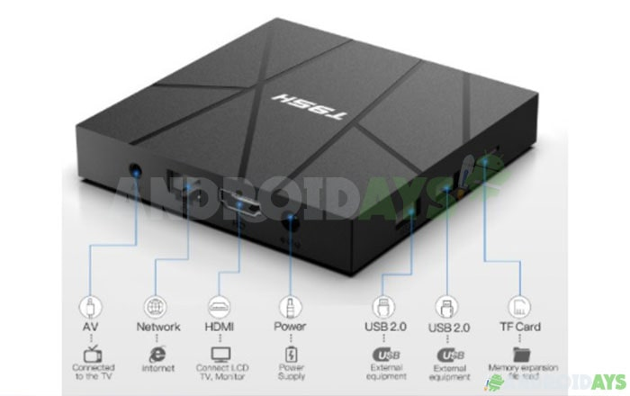 Android TV Box T95H
